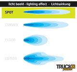 LIGHTBAR LED TRUCK